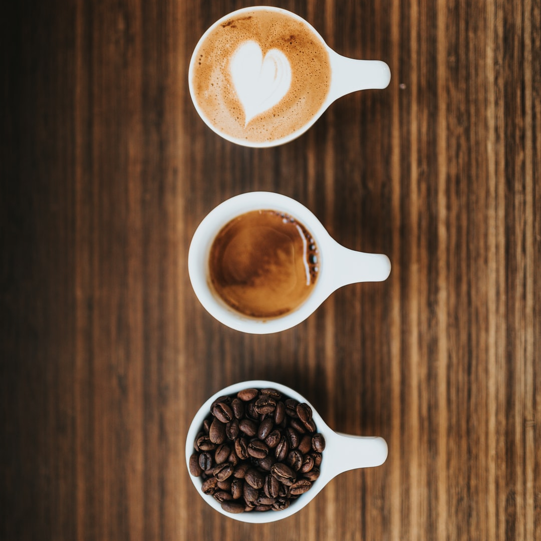 Test Your Coffee Knowledge