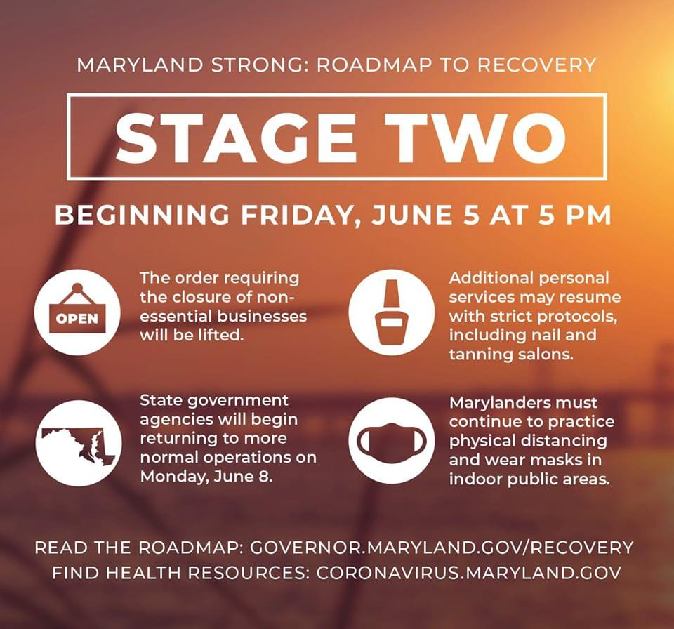 Md. To Enter Stage Two Of Its Road Map To Recovery