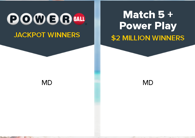 $731.1 Million Powerball Jackpot Hit, Winning Ticket Sold in Maryland