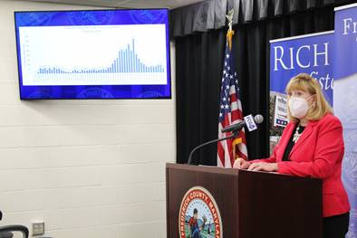 Frederick County Requests Federal Funding For Four Community Projects