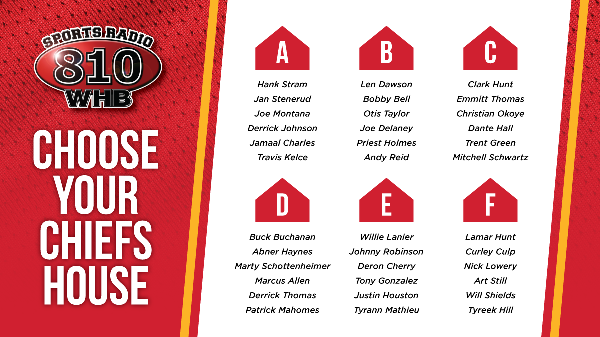 Choose your Chiefs house