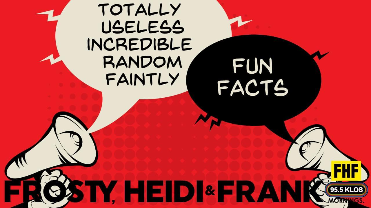 Totally Useless Incredible Random Faintly Fun Facts
