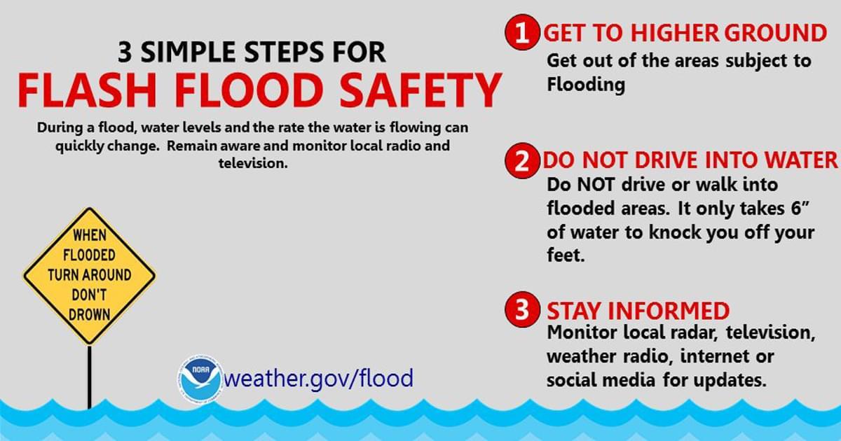 Turn Around, Don't Drown: Flash Flood Safety