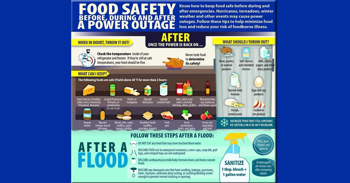 Refrigerated Food and Power Outages: What's Safe to Eat and What's Not?