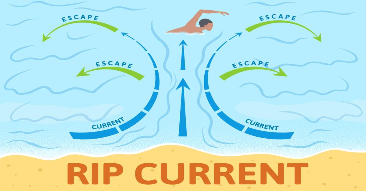 Rip Currents: What You Need To Know