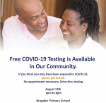 Free COVID-19 Testing Being Offered In Dudley On Thursday