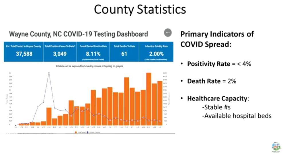 County Commissioners Updated On Coronavirus