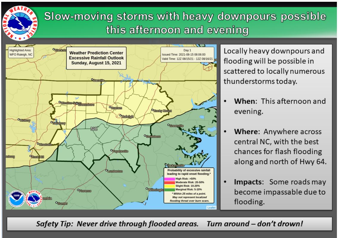 More Showers, Storms Expected Sunday Afternoon