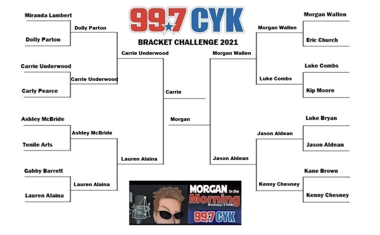 Vote for Your Favorite Country Superstar in the 99.7 CYK Bracket Challenge 2021