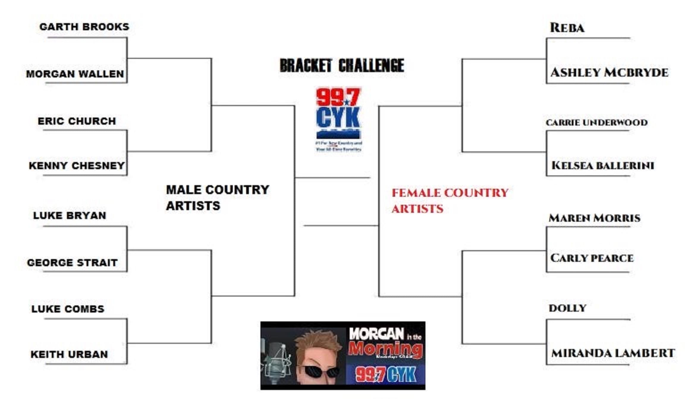 Vote for Your Favorite Country Superstar in the 99.7 CYK Bracket Challenge