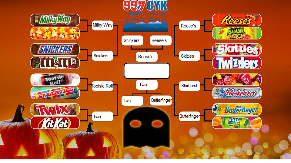 Get Ready for the First Ever 99.7 CYK Halloween Candy Tournament