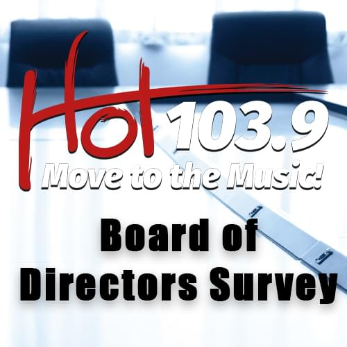"HOT 1039'S ""BOARD OF DIRECTORS"" SURVEY"