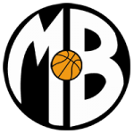 KGFW Sports – Mr. Basketball & Miss Basketball Cancelled