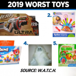 The Worst Toys For 2019