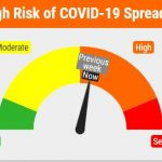 "Lancaster County COVID-19 Risk Dial Remains ""Orange"" , or High Risk"