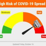 COVID-19 Risk Dial Remains Unchanged, Two More Deaths