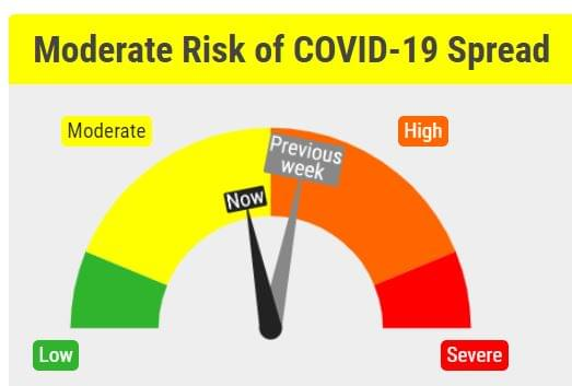 10th Person Dies Of COVID-19 In Lancaster County, City-County Risk Dial Downgraded