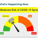 """COVID-19 Risk Dial Unchanged From Last Week, Indicates""""Moderate"""" Risk of Spread"""