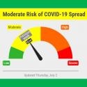 COVID-19 Risk Dial 7-2-20