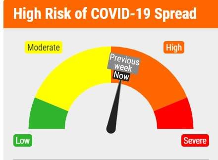 "COVID-19 Dashboard Remains In ""Orange"" High Risk Category"