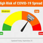 COVID-19 Risk Dial Remains In Mid-Orange, High Risk Range