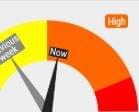 covid risk dial orange