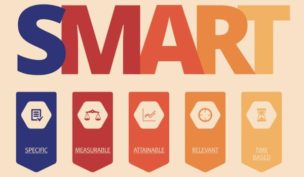 Achieve Your Workout Goals With The SMART Method