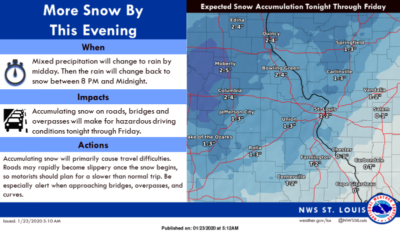 Winter Advisory in effect until six Friday night; watch for slick spots Thursday morning