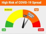 Lancaster County COVID-19 Risk Dial Moves Down One Notch