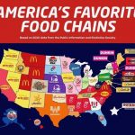 Favorite Fast Food By State