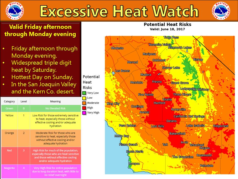 Excessive weekend heat makes Kern River even more dangerous