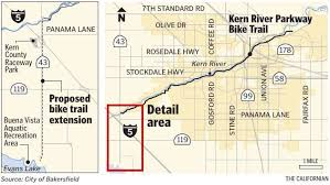 Bill Cooper and Rich O'Neill, founders of the Kern River Parkway, talk plans for expansion
