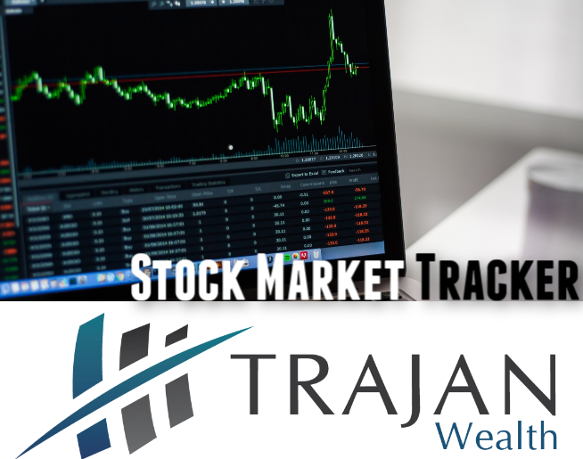 Trajan Wealth Stock Market Tracker