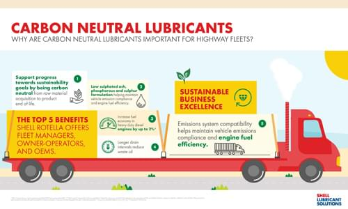 SHELL ROTELLA® INTRODUCES PORTFOLIO OF CARBON NEUTRAL ENGINE OILS IN NORTH AMERICA