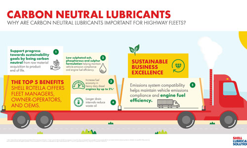 Listen to Shell Rotella's Annie Peter on Carbon Neutral Lubricants