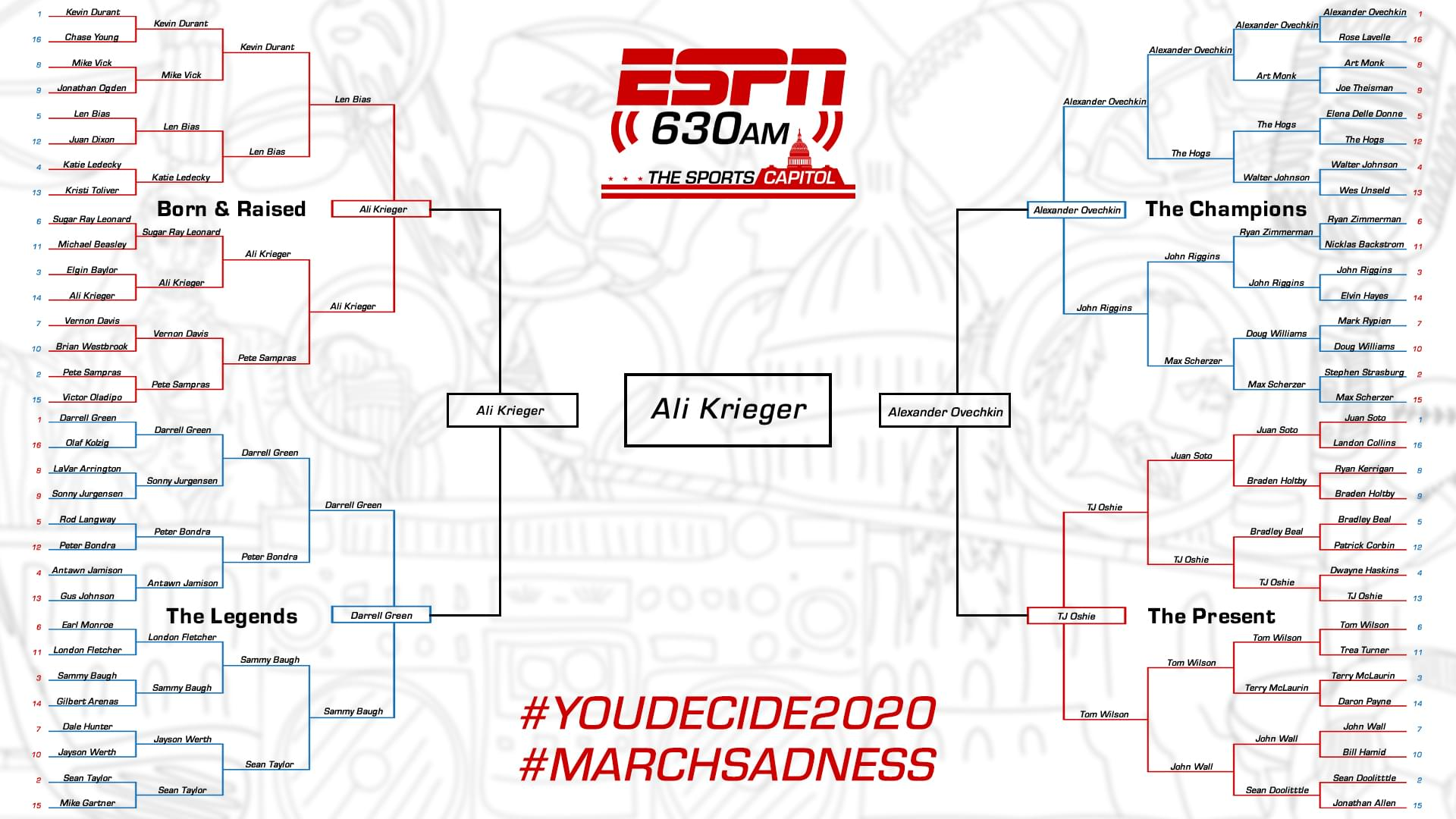 March Sadness Bracket: Greatest Washingtonian Athlete of All Time!