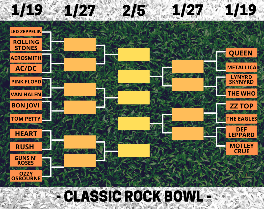 Classic Rock Bowl on Steve Gorman Rocks!