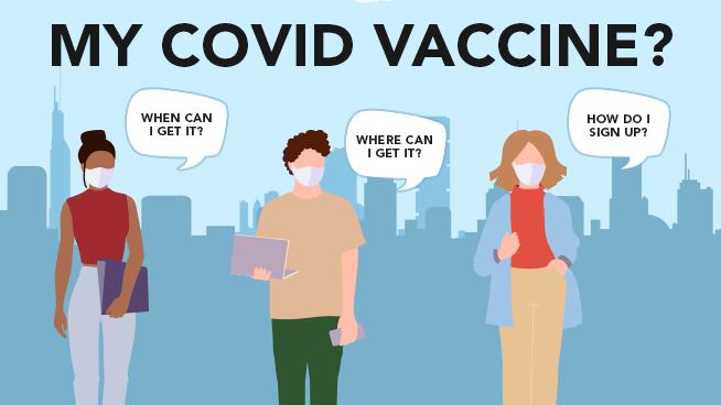 My Covid Vaccine