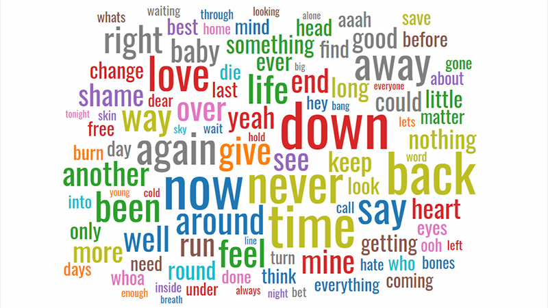 See the Most-Repeated Words in Any Artist's Lyrics