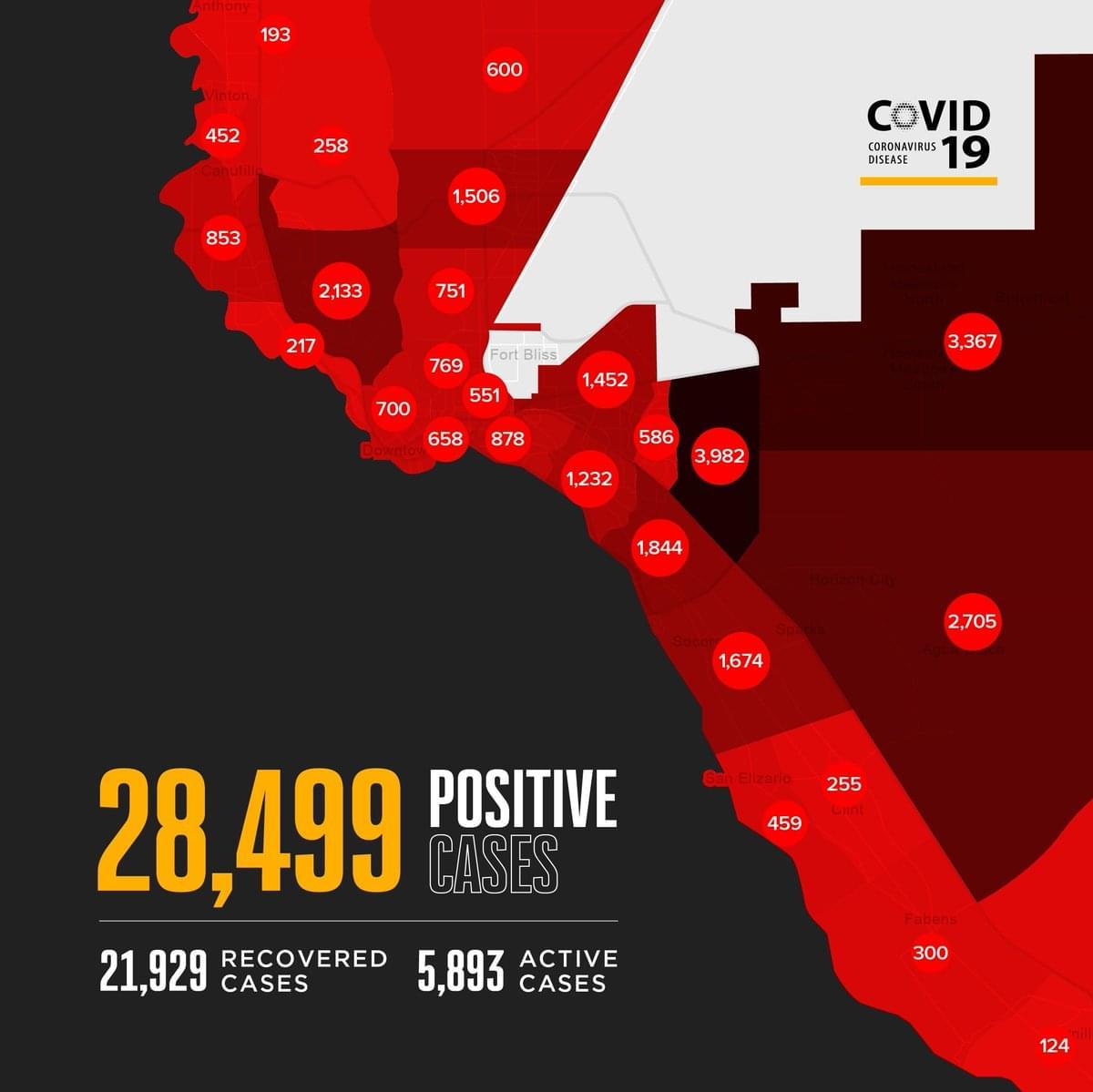 Abbott Sending COVID-19 Team to Tackle El Paso Surge