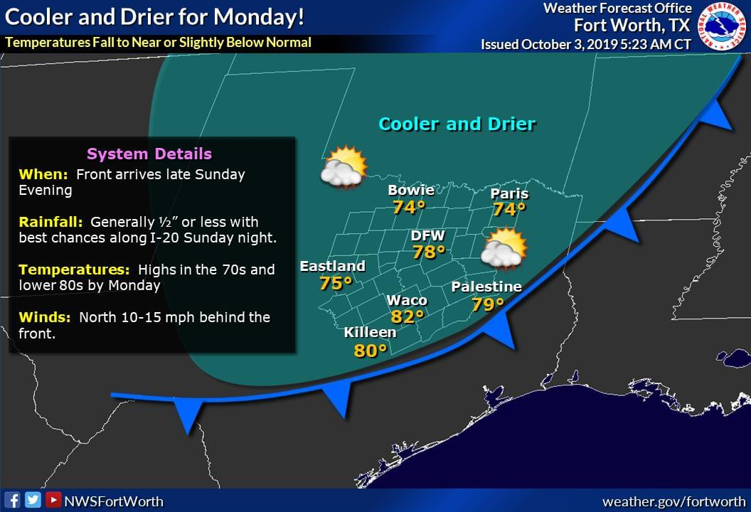 Get Ready For Cooler Temps….Really….