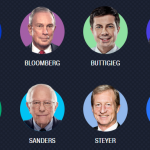 BLOG:  Worthington Fixes the Democratic Debates