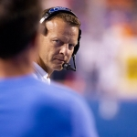 Harsin: Liked Or Respected?