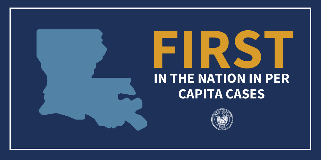 Louisiana Ranks Number 1 In The Nation Per Capita In COVID-19 Cases!