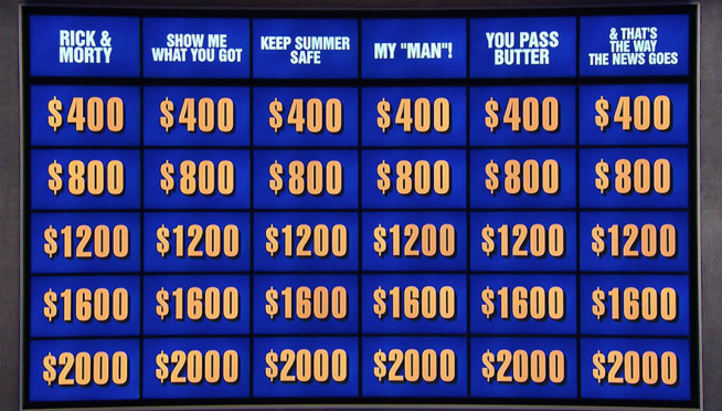 "Jeopardy! went all ham on ""Rick & Morty"", bro."