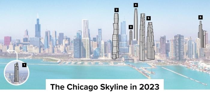 What Will The Chicago Skyline Look Like In 2023?