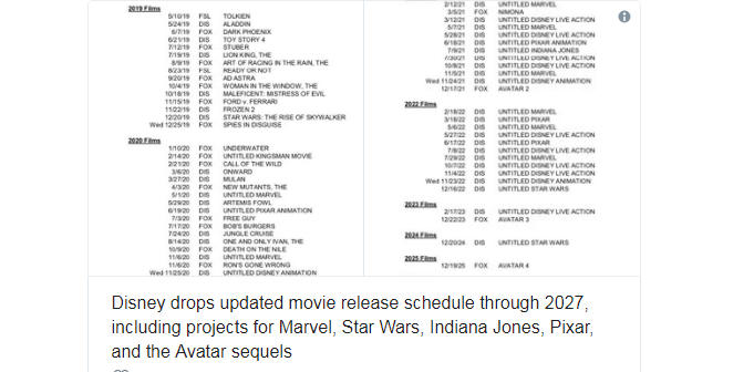 What Disney is releasing from now till 2027