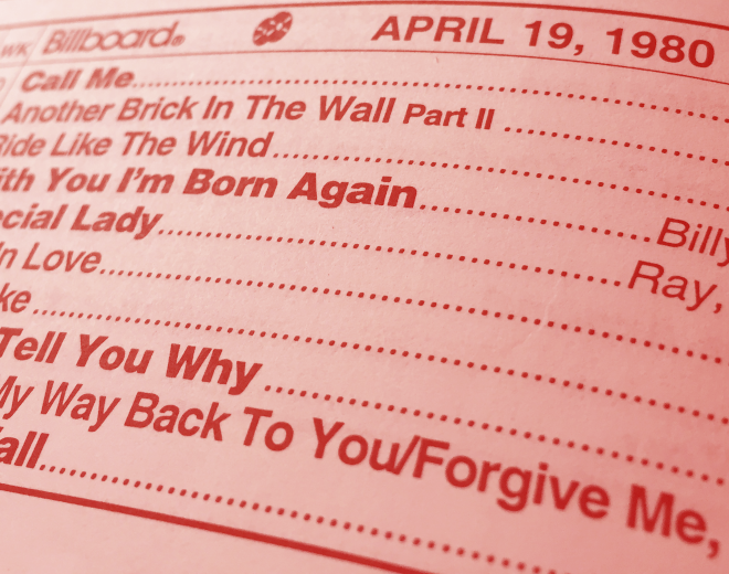 Top 10 Songs This Week In 1980 (April 19)