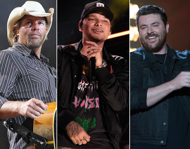 Toby Keith, Kane Brown, Chris Young and More at 2020 Illinois State Fair