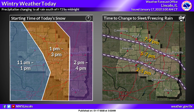 Be prepared for snow, freezing rain, arctic air across central Illinois